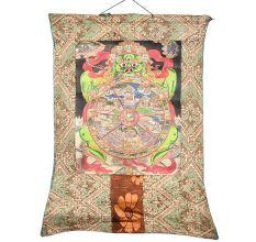 Wheel Of Life Tibetan Thangka Paintin