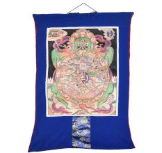 Tibetan Buddhism Wheel Of Life Thangka Hand Painted